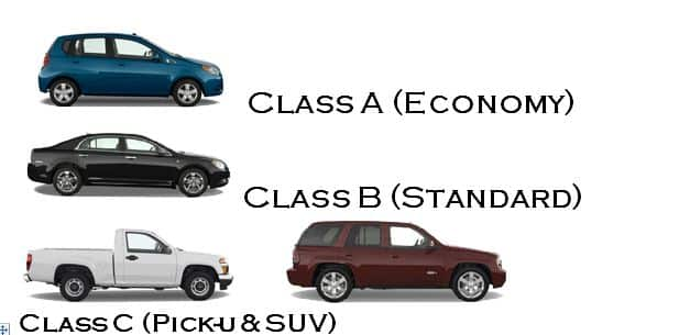 Cars-Classes