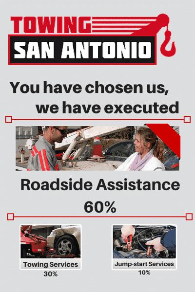 Shield Towing San Antonio 2014